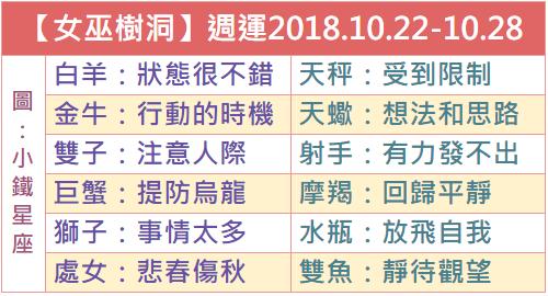 【女巫樹洞】一週星座運勢2018.10.22-10.28
