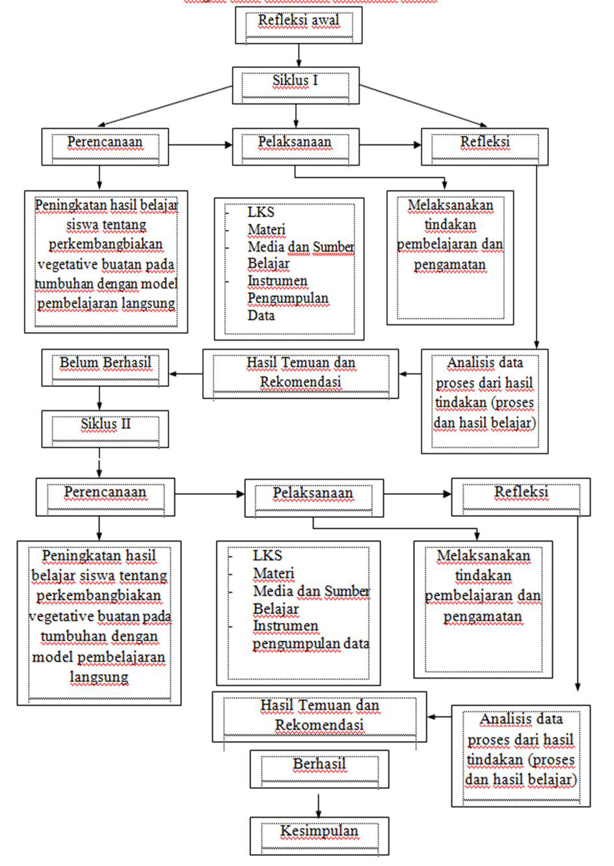 Contoh Laporan Hasil Belajar Siswa Kurikulum 2013 Buku Siswa Kurikulum 2013 Kelas X Bahasa Indonesia Jpeg 689kb Model Model Pembelajaran Yang Sesuai Dengan Kurikulum 2013
