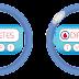 Diabetes: Causes, Symptoms and Treatment