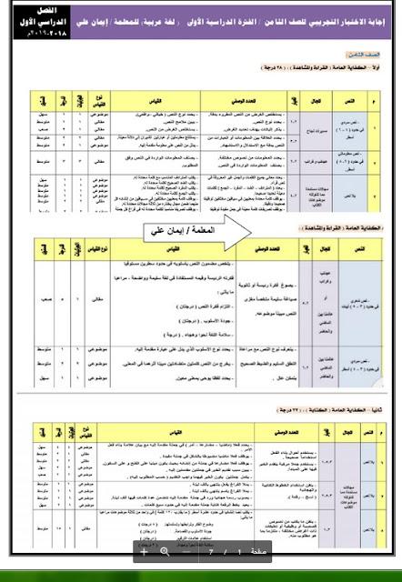 اجابة الاختبار التجريبي في مادة اللغة العربية للصف الثامن