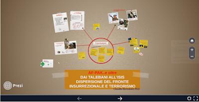http://prezi.com/_5amu6yyi6in/?utm_campaign=share&utm_medium=copy&rc=ex0share