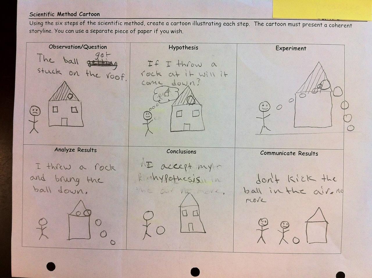Science In Mrs Candea S Classroom Scientific Method Cartoons