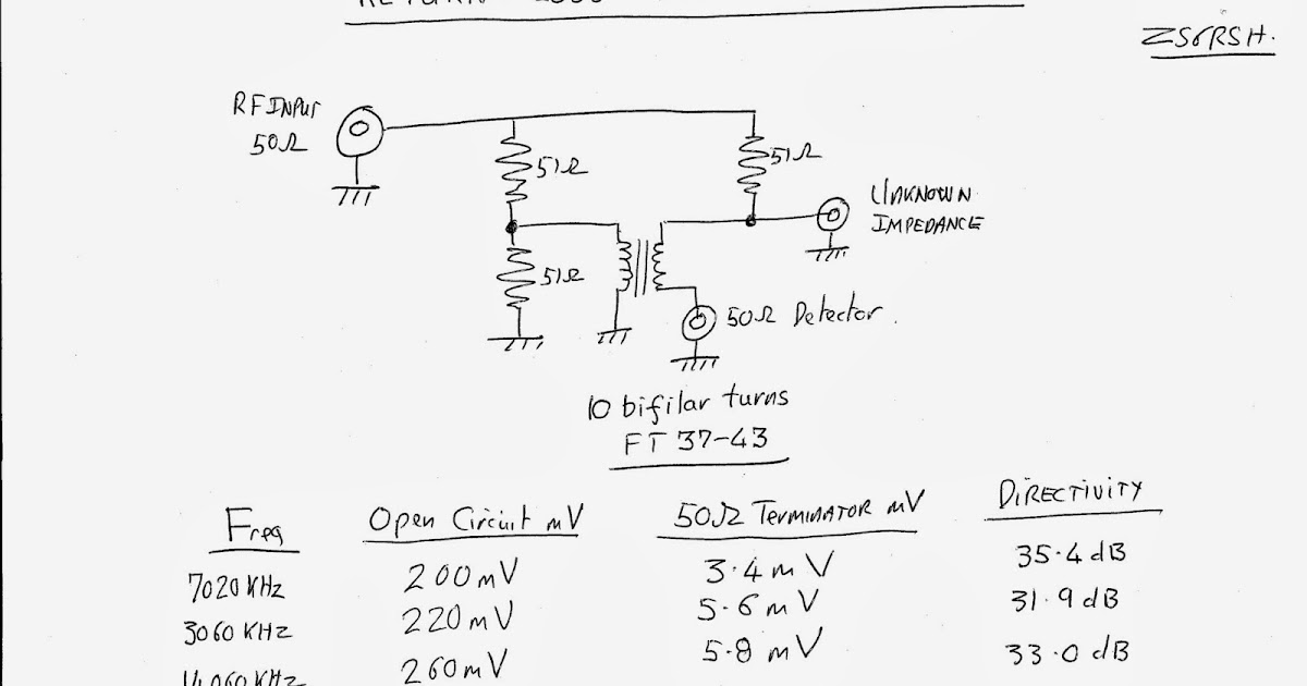 N4HAY / ZS6RSH: Return Loss Bridge & Directivity Measurements