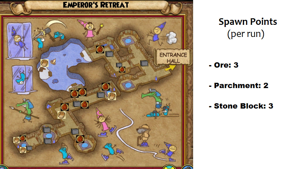 The Two-Headed Wizard: Reagent Map Project