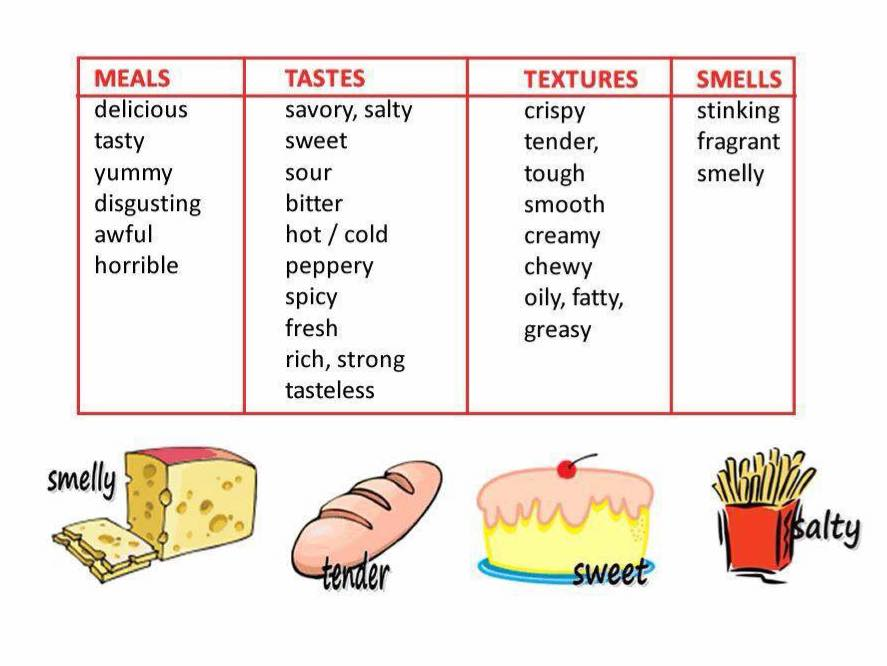Click On Adjectives For Food