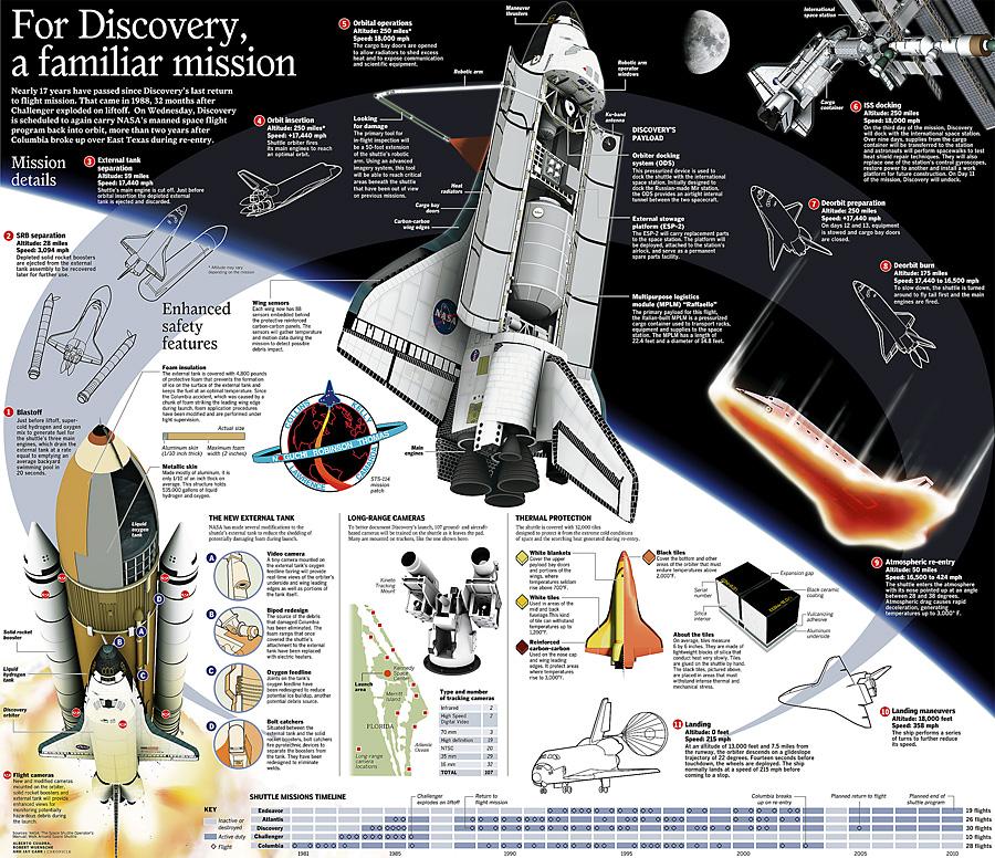 columbia space shuttle comic - photo #41