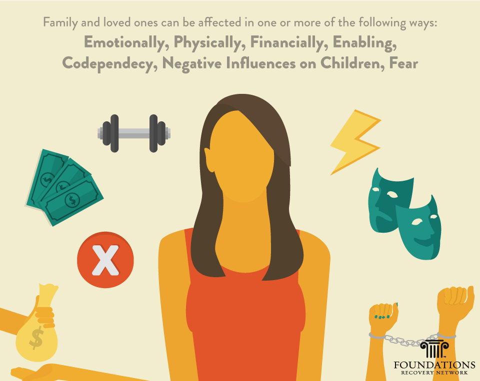 media a negative influence on children The negative effects of media that shows the negative effects of viewing patterns children have as toddlers will influence their viewing habits.