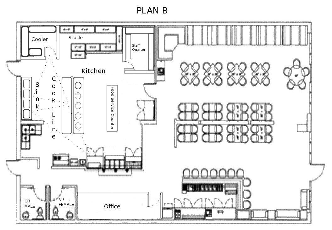 restaurants plan layouts  tips