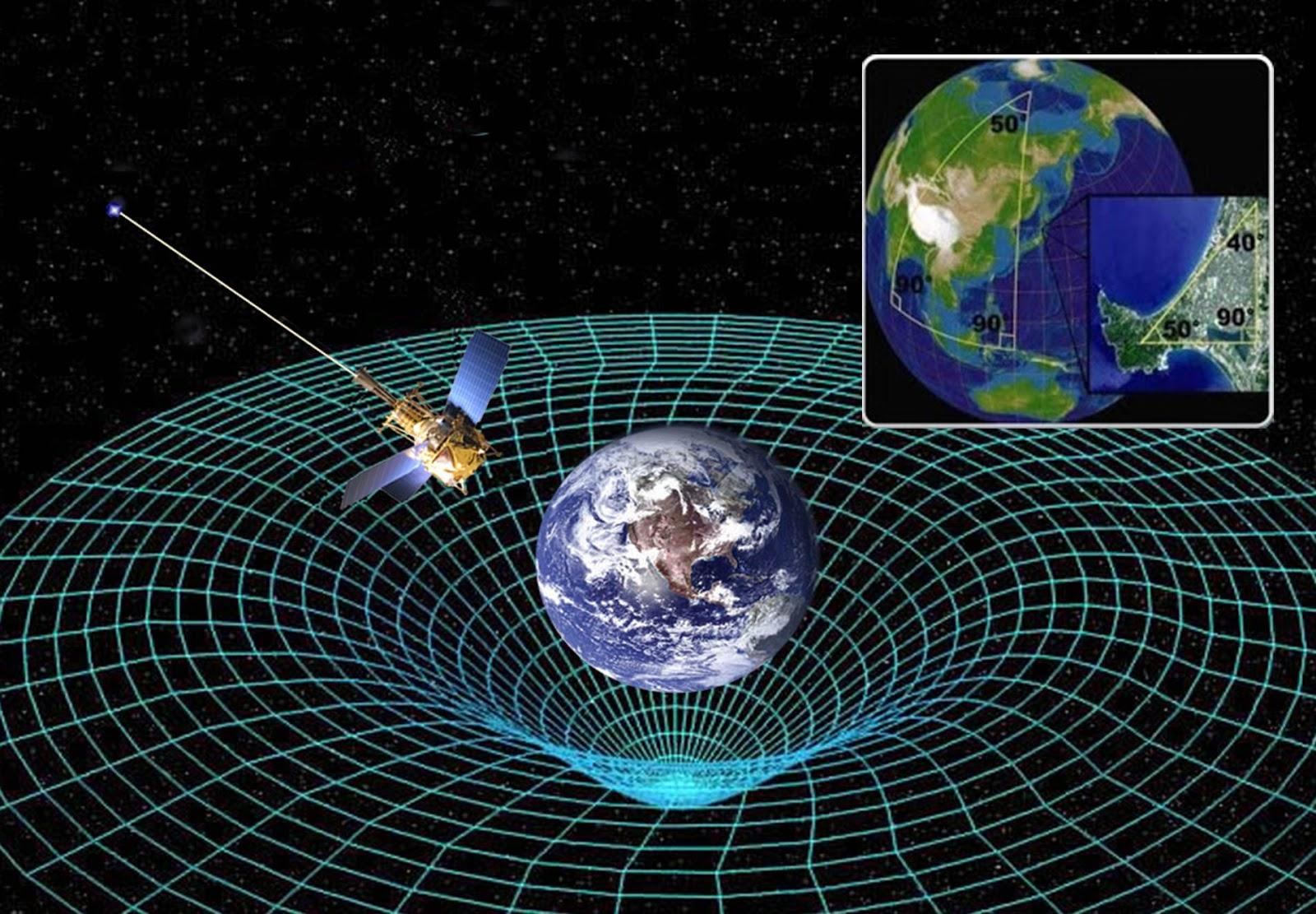 تحدب الزمكان - الفضاء المنحني