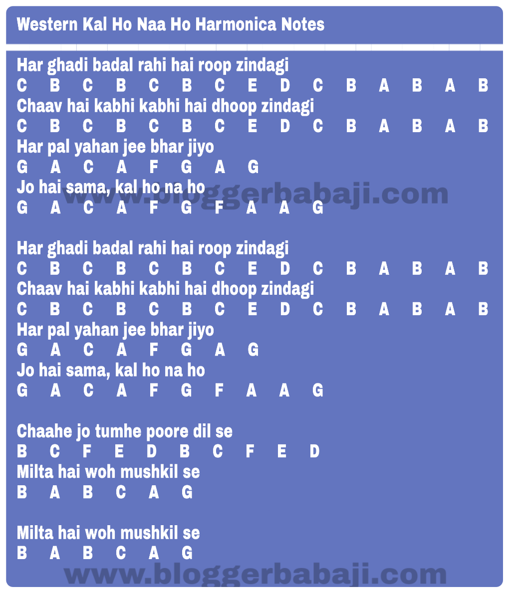 Western Kal Ho Naa Ho Harmonica Notations Notes Key Tabs There are a lot of tonic notes. western kal ho naa ho harmonica
