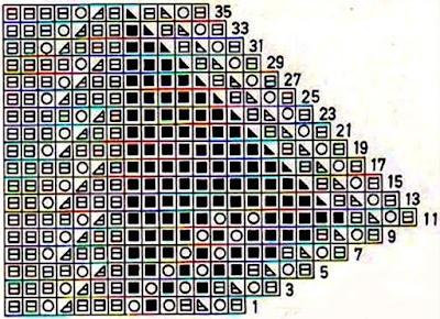 patron grafico esquema