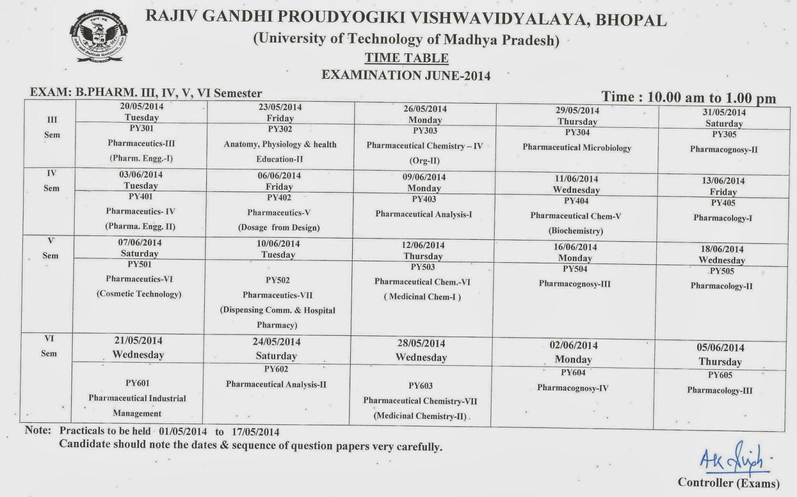 Rajiv Gandhi Proudyogiki Vishwavidyalaya: RGPV B.Pharmacy