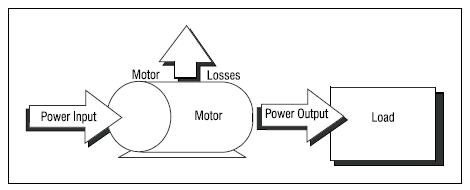 Electric Power Consumption Meter Energy Consumption Meter