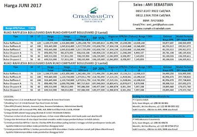 Harga Ruko Rafflesia dan Ruko Chrysant Citra Indah City JUNI 2017