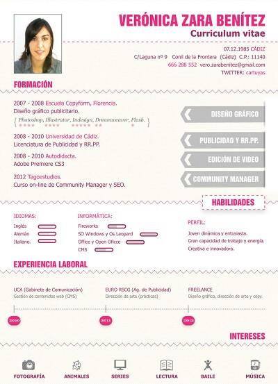Modelos De Curriculum Curriculum Vitae Informacion General Y