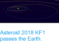 http://sciencythoughts.blogspot.com/2018/05/asteroid-2018-kf1-passes-earth.html