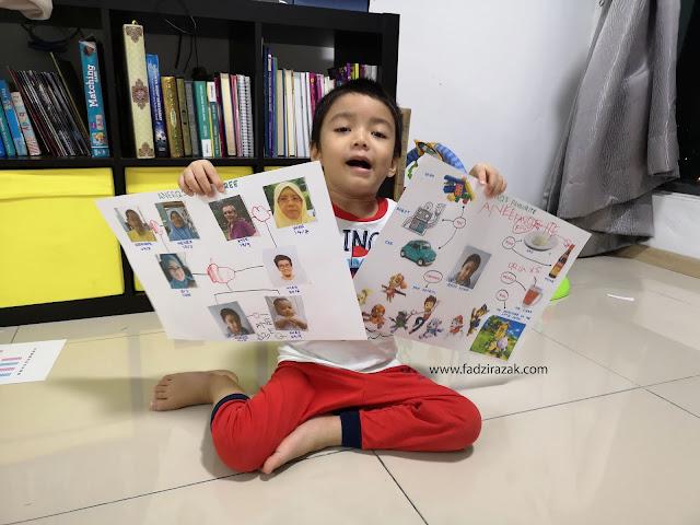 Homework Pertama Aneeq