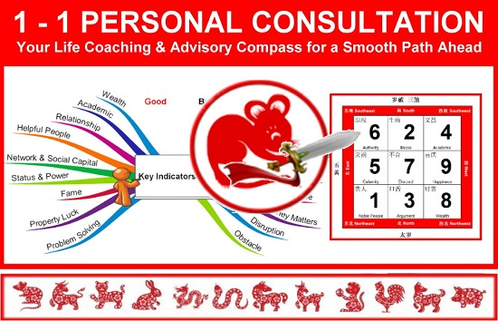 Your Life Compass for a Smooth Path Ahead