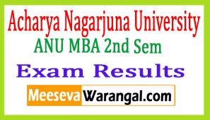 ANU MBA 2nd Semester Results 2017