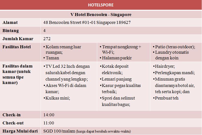 Data fasilitas, alamat, jumlah kamar, harga kamar dari V Hotel Bencoolen Singapore.