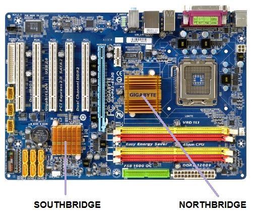 Macam Macam Chipset Motherboard dan Fungsinya Pada Komputer