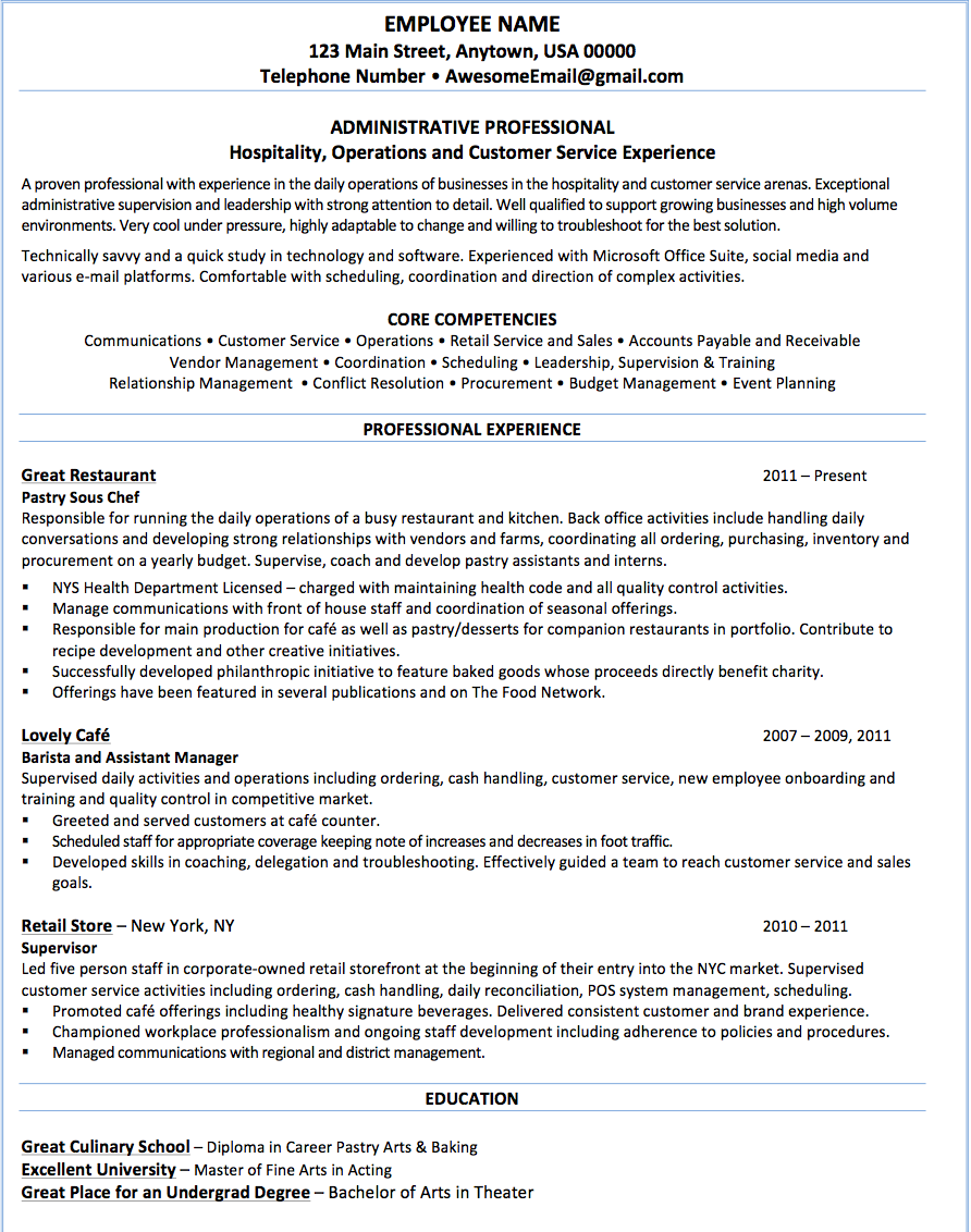 best place to post resume online