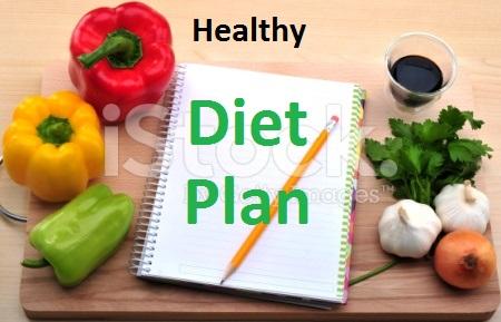 Diet Plans-Fastest way to lose weight