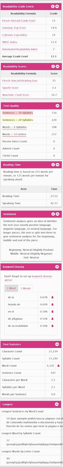 Resultado de una evaluación con Readability Score, muestra la información antes enumerada.