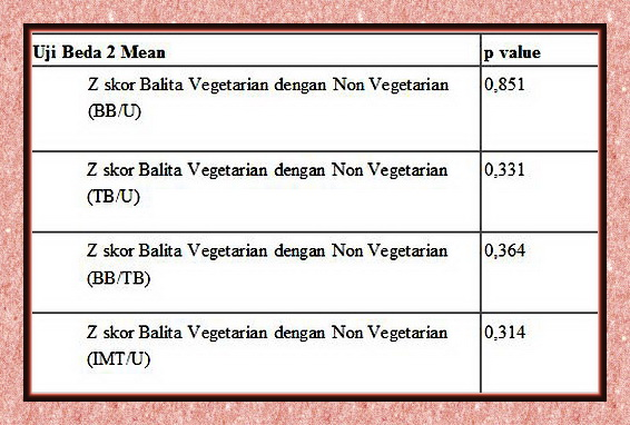 Diet for Leukemia Patients