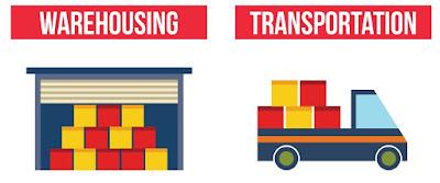 Sewa Gudang & Pengiriman di PT IMS Logistics