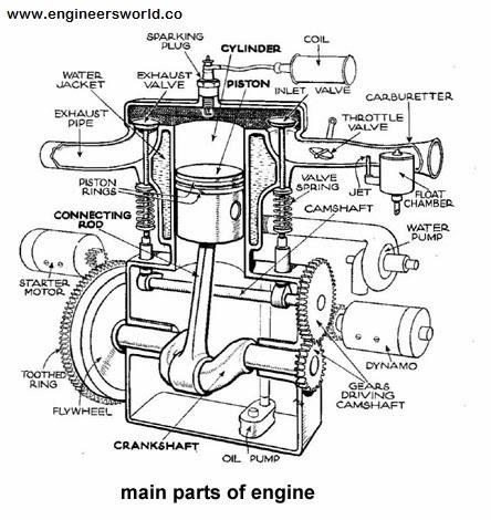 briggs and stratton l head repair manual
