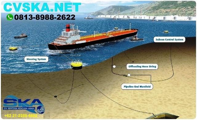 kelebihan mooring buoy, sbnp, sarana bantu navigasi pelayaran
