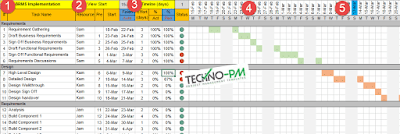 Project Plan Template Excel, project plan template excel free download