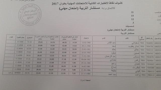 نتائج الامتحانات المهنية لرتبة مستشار التربية تيسمسيلت 2017
