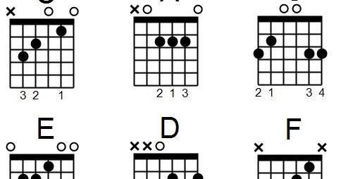 Chord Gitar Iwan Fals Yang Terlupakan Anak Tanjakan
