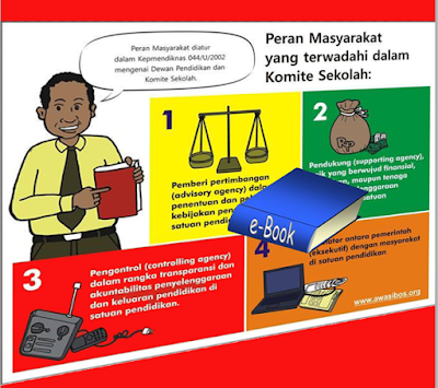 Buku Panduan Umum Dewan Pendidikan Dan Komite Sekolah untuk SD/MI, SMP/MTs, SMA/MA dan SMK