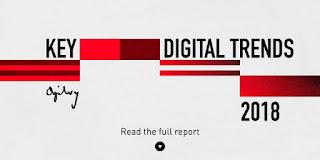 https://digiweb-trends.blogspot.in/