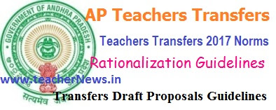 AP Teachers Transfers 2017 Norms Rationalisation Draft Proposals Guidelines