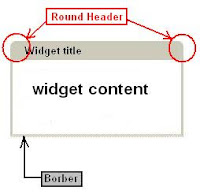 Bo góc và tạo đường viền cho các Widget ở Sidebar