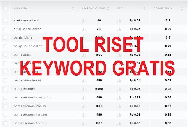 5 Tool gratis untuk Riset Keyword dalam menentukan judul artikel Blog