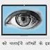 Eye Gestures Recognition Technology For Computer  - कंप्यूटर चलाये आंखों के इशारे से