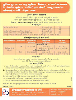 Sub Inspector in Police notification advertisement