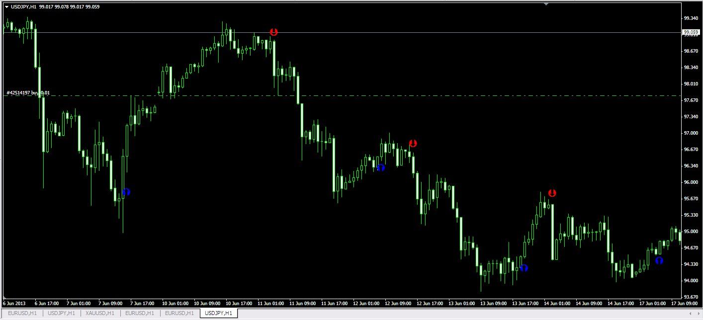 Forex gain or loss non persistent