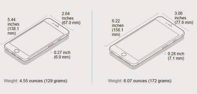 iphone 6 dimensions iphone 6 vs iphone 6 plus specs features and price in 11319
