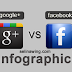Google vs Facebook [Infographic]
