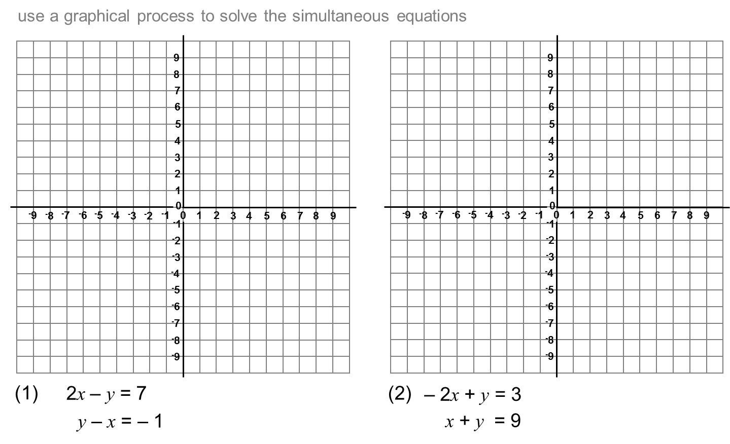 Solving Simultaneous Equations Graphically Gcse