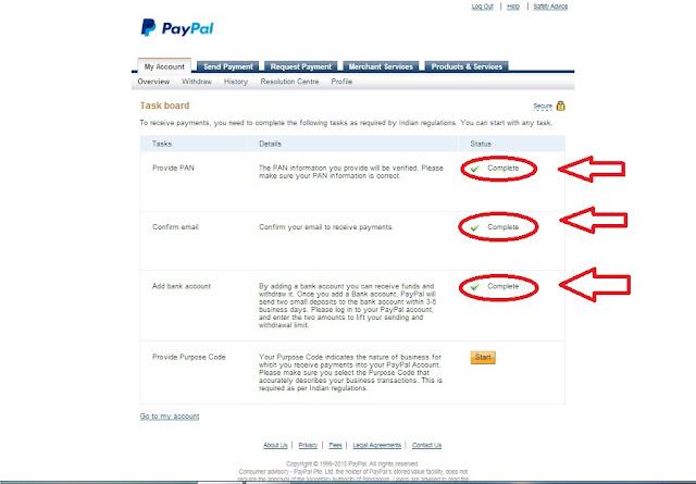 Paypal, Craete Account