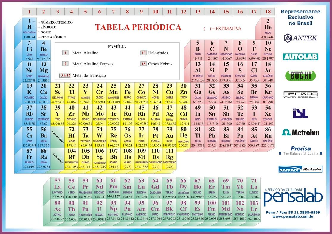 Tabla periodica completa imprimir fresh tabla periodica pleta tabla periodica de los elementos propiedades fisicas best of cloro tabla periodica definicion best of new calam o historia de la los elementos propiedades urtaz Choice Image