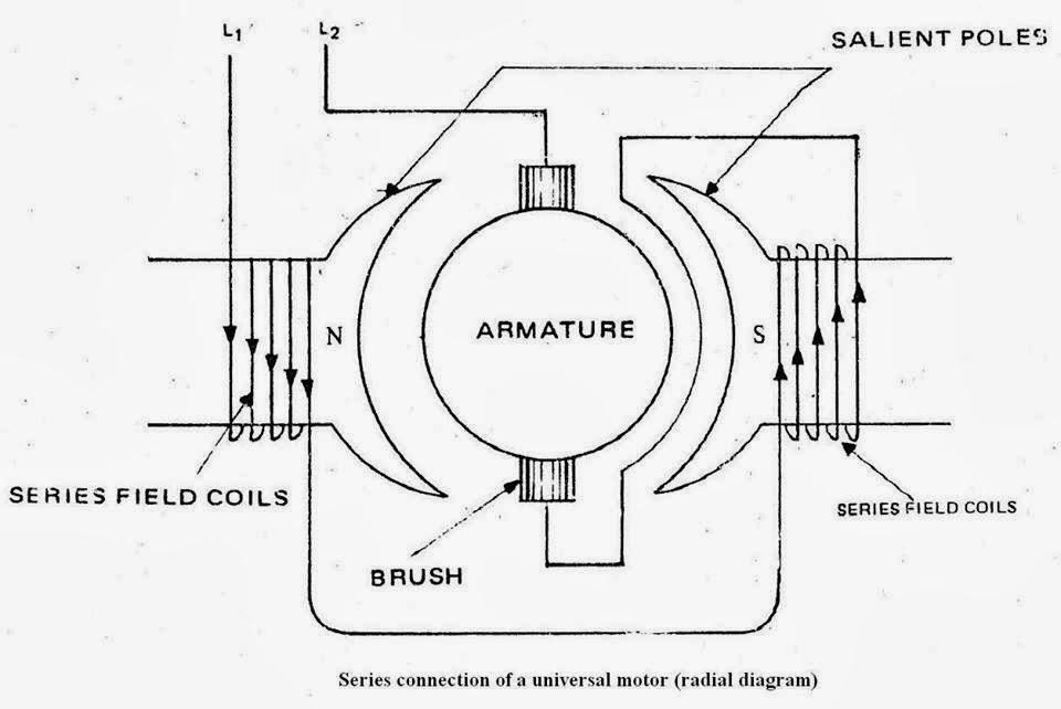 Universal Motor Circuit Diagram  impremedia