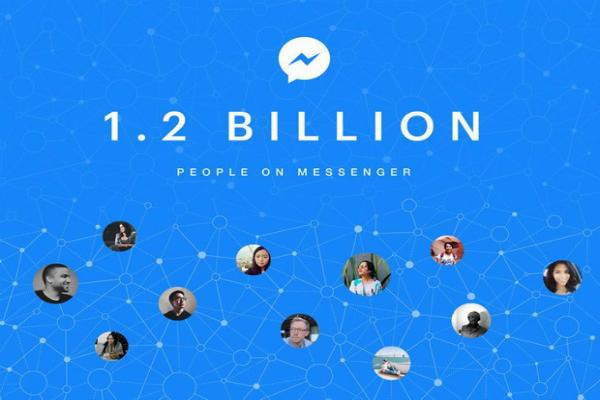 فيسبوك تكشف عن عدد مستخدمي فيسبوك مسنجر